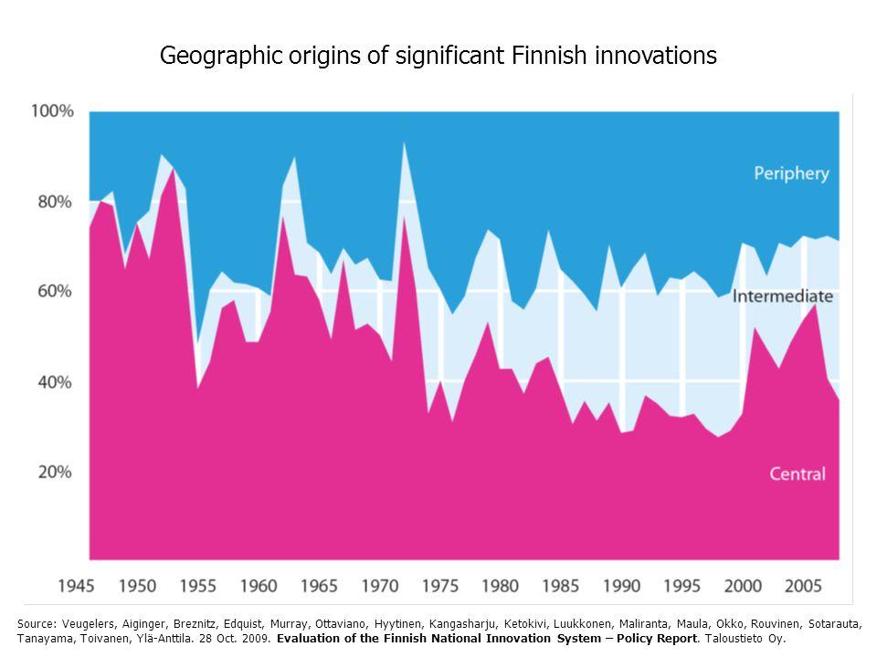 Geographic origins of significant Finnish innovations Source: Veugelers, Aiginger, Breznitz, Edquist, Murray, Ottaviano, Hyytinen, Kangasharju, Ketokivi, Luukkonen, Maliranta, Maula, Okko, Rouvinen, Sotarauta, Tanayama, Toivanen, Ylä-Anttila.