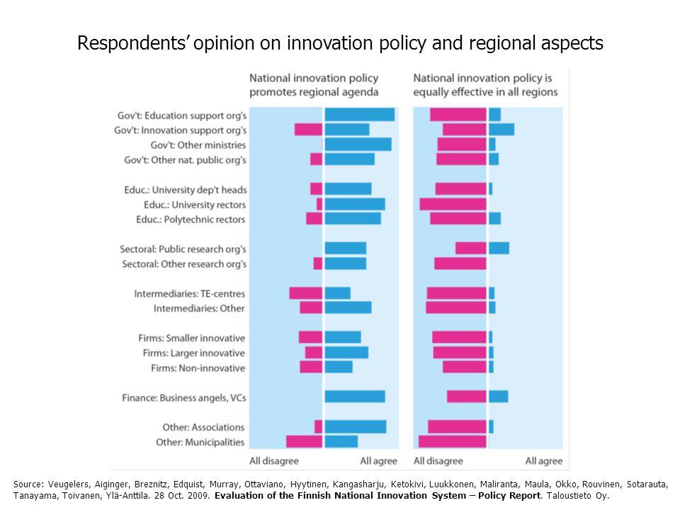Respondents' opinion on innovation policy and regional aspects Source: Veugelers, Aiginger, Breznitz, Edquist, Murray, Ottaviano, Hyytinen, Kangasharju, Ketokivi, Luukkonen, Maliranta, Maula, Okko, Rouvinen, Sotarauta, Tanayama, Toivanen, Ylä-Anttila.
