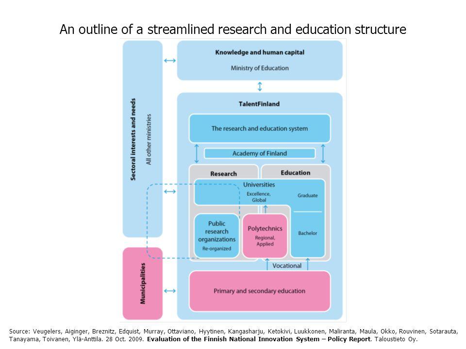 An outline of a streamlined research and education structure Source: Veugelers, Aiginger, Breznitz, Edquist, Murray, Ottaviano, Hyytinen, Kangasharju, Ketokivi, Luukkonen, Maliranta, Maula, Okko, Rouvinen, Sotarauta, Tanayama, Toivanen, Ylä-Anttila.