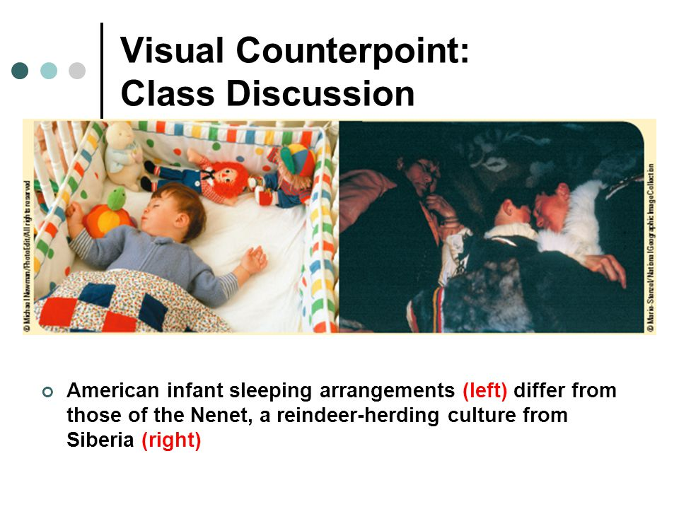 Visual Counterpoint: Class Discussion American infant sleeping arrangements (left) differ from those of the Nenet, a reindeer-herding culture from Sib