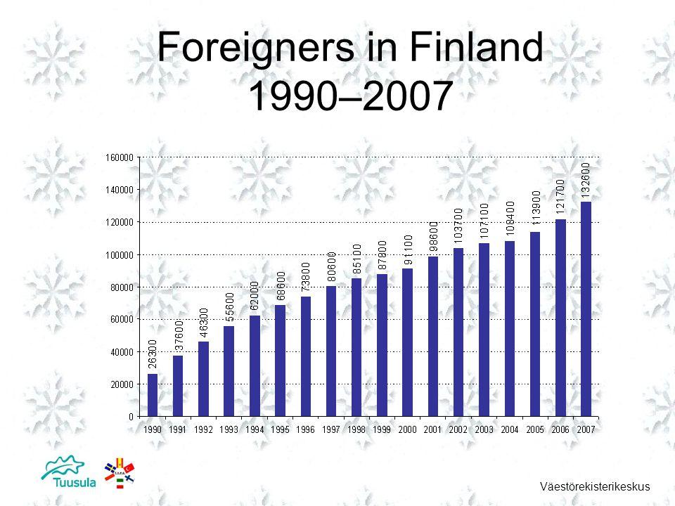 Foreigners in Finland 1990–2007 Väestörekisterikeskus