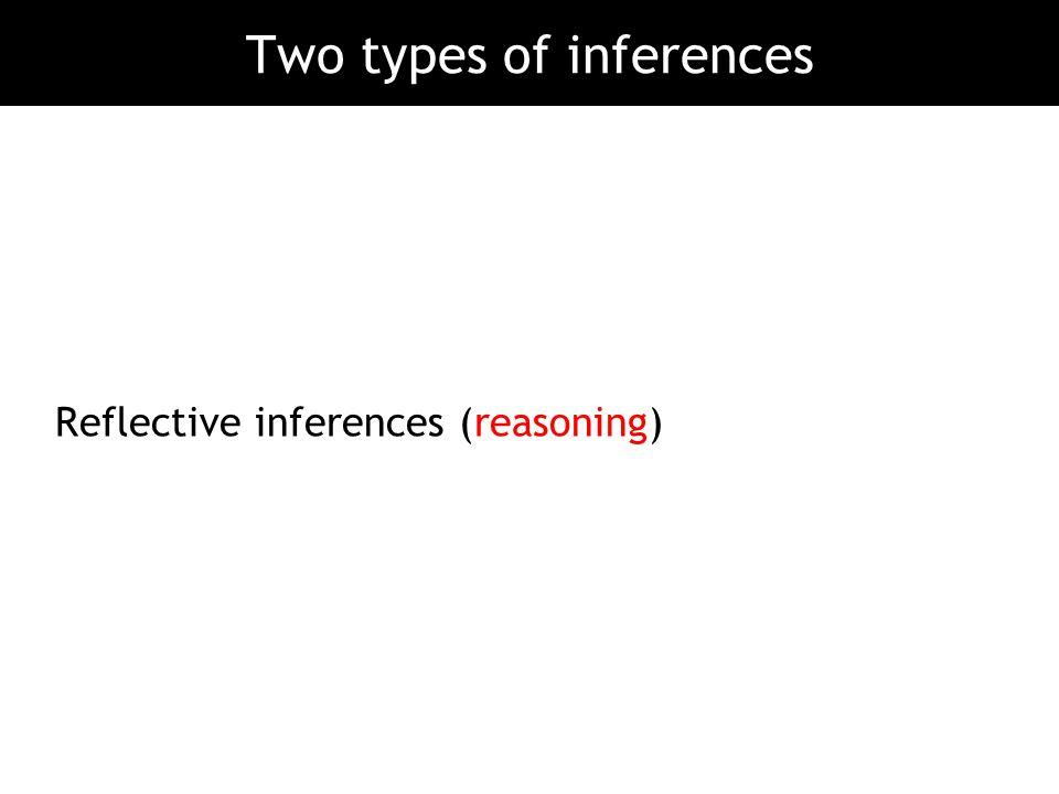 Reflective inferences (reasoning) Two types of inferences