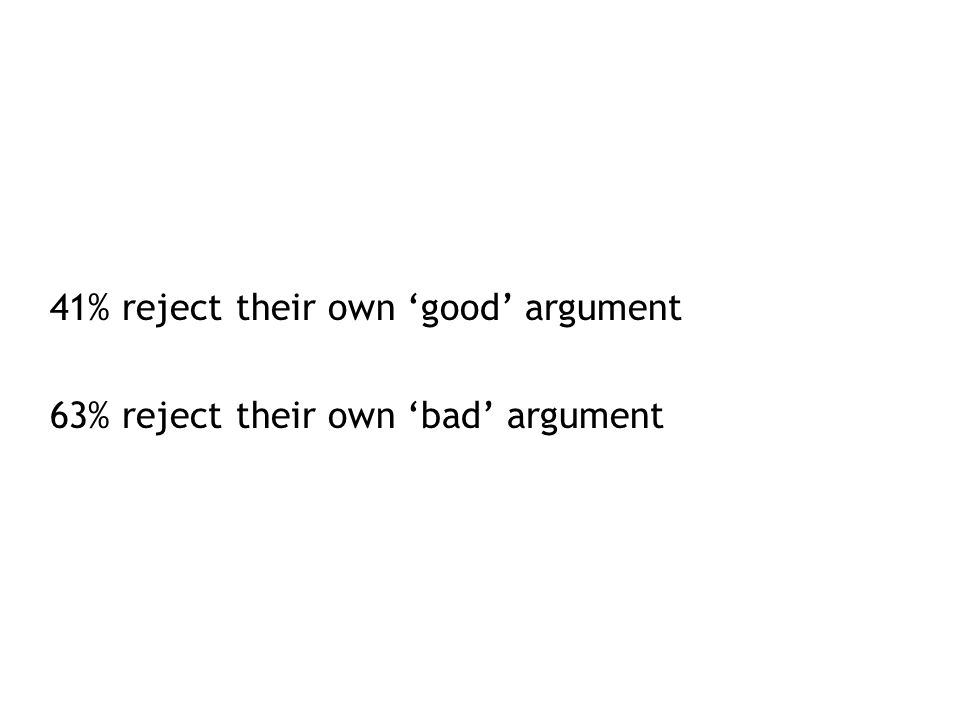 41% reject their own 'good' argument 63% reject their own 'bad' argument