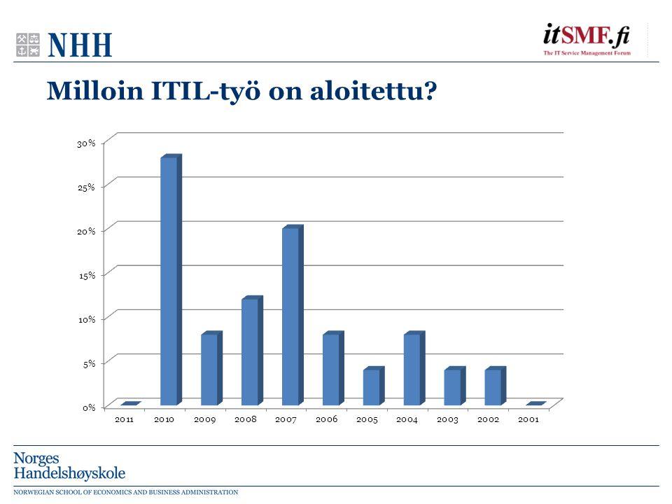 Milloin ITIL-työ on aloitettu