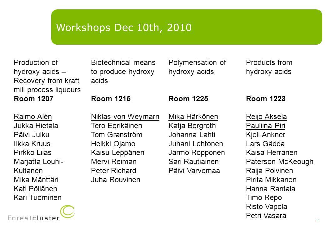 Workshops Dec 10th, 2010 11 Production of hydroxy acids – Recovery from kraft mill process liquours Room 1207 Raimo Alén Jukka Hietala Päivi Julku Ilk