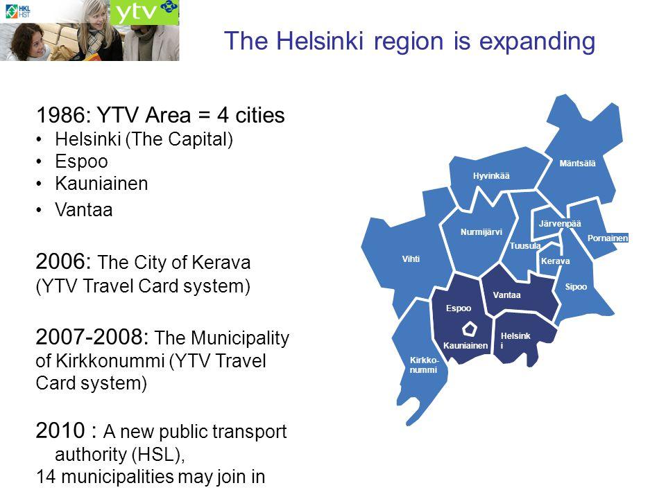 The Helsinki region is expanding Pornainen Kerava Sipoo Järvenpää Tuusula Nurmijärvi Mäntsälä Hyvinkää Helsink i Vantaa Espoo Kirkko- nummi Vihti Kauniainen 1986: YTV Area = 4 cities Helsinki (The Capital) Espoo Kauniainen Vantaa 2006: The City of Kerava (YTV Travel Card system) 2007-2008: The Municipality of Kirkkonummi (YTV Travel Card system) 2010 : A new public transport authority (HSL), 14 municipalities may join in