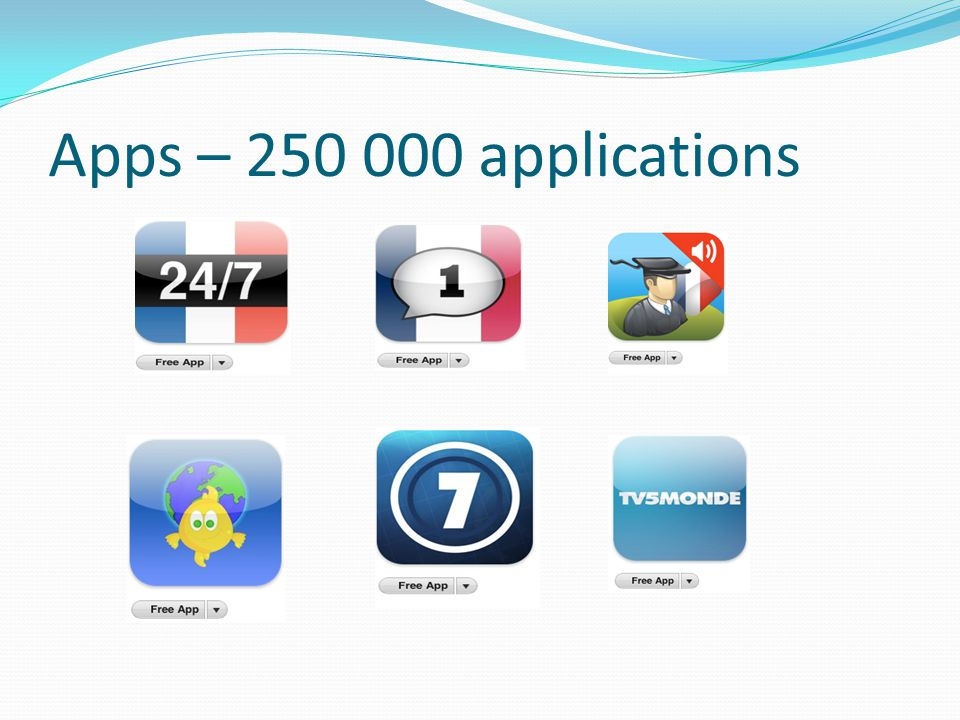 Apps – 250 000 applications
