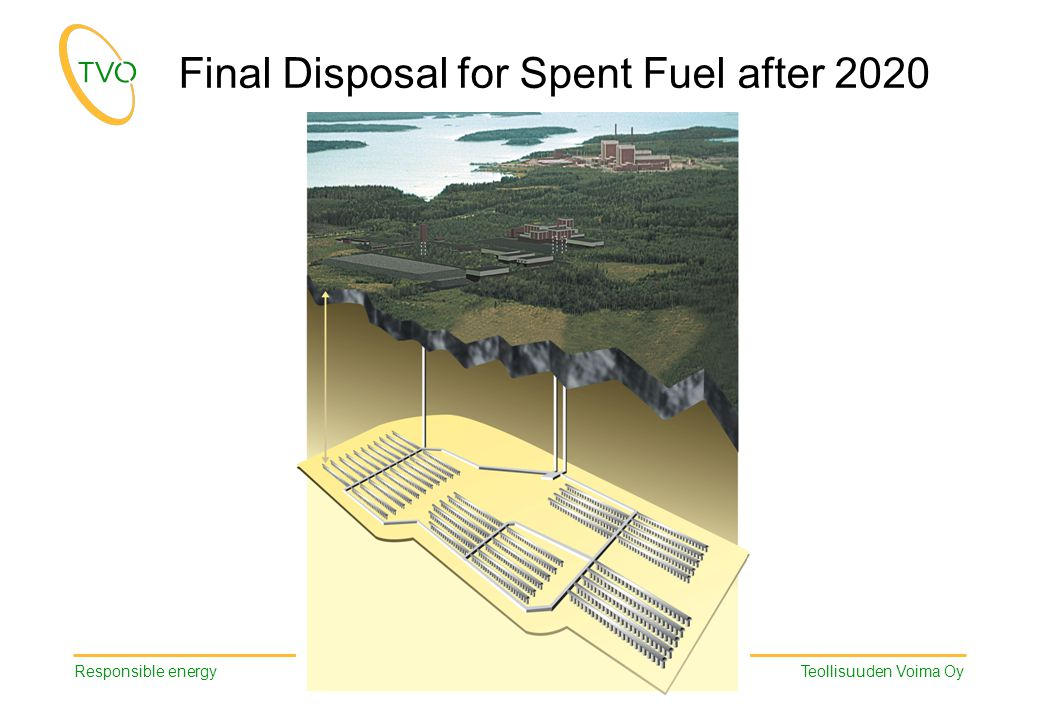 Responsible energy Teollisuuden Voima Oy Final Disposal for Spent Fuel after 2020