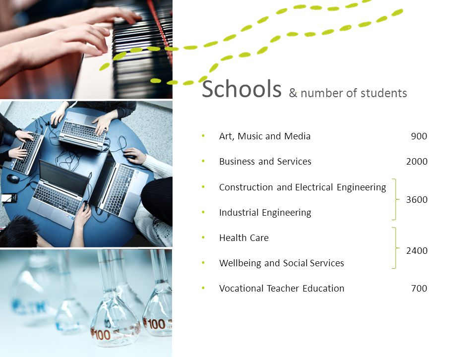 Schools & number of students Art, Music and Media 900 Business and Services 2000 Construction and Electrical Engineering 3600 Industrial Engineering Health Care 2400 Wellbeing and Social Services Vocational Teacher Education 700