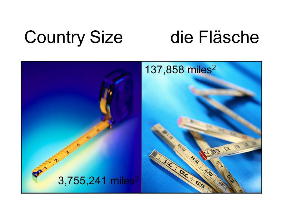 Country Size die Fläsche 3,755,241 miles 2 137,858 miles 2