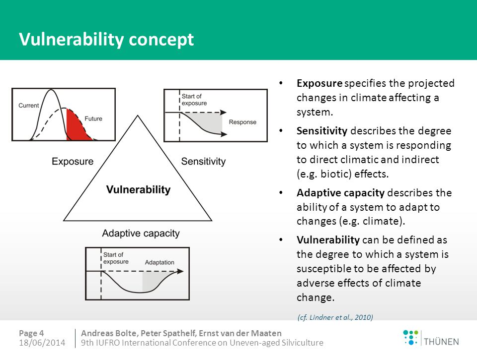 Andreas Bolte, Peter Spathelf, Ernst van der Maaten Vulnerability concept 18/06/20149th IUFRO International Conference on Uneven-aged Silviculture Page 4 Exposure specifies the projected changes in climate affecting a system.