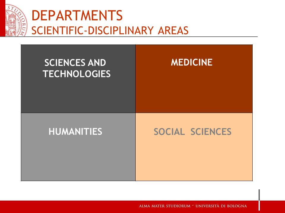 DEPARTMENTS SCIENTIFIC-DISCIPLINARY AREAS SCIENCES AND TECHNOLOGIES HUMANITIES SOCIAL SCIENCES MEDICINE