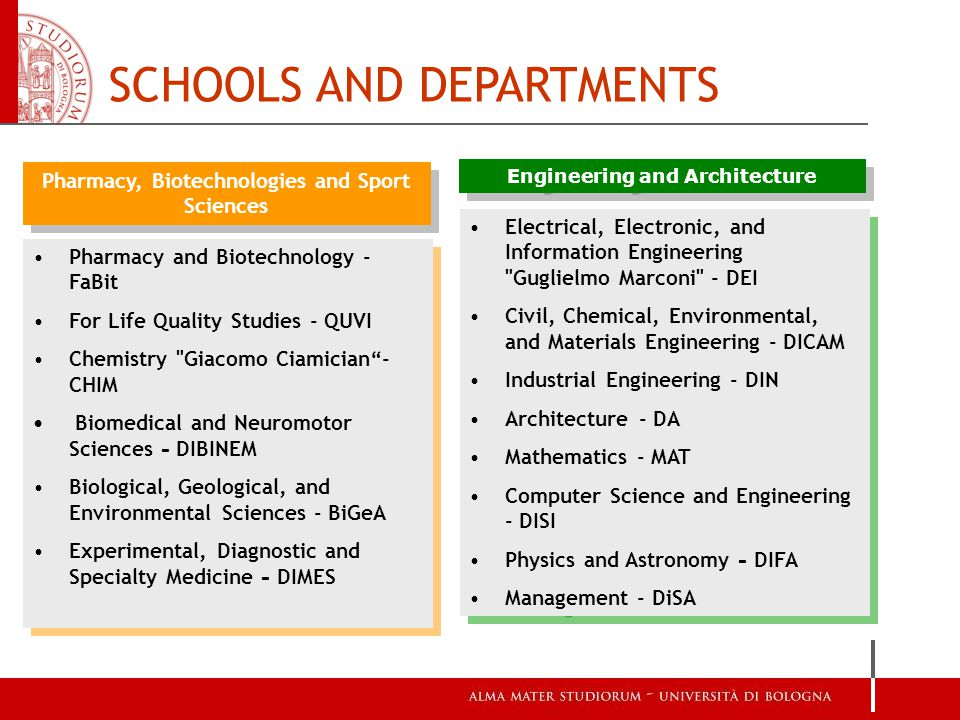 Engineering and Architecture SCHOOLS AND DEPARTMENTS Pharmacy, Biotechnologies and Sport Sciences Pharmacy and Biotechnology - FaBit For Life Quality Studies - QUVI Chemistry Giacomo Ciamician - CHIM Biomedical and Neuromotor Sciences - DIBINEM Biological, Geological, and Environmental Sciences - BiGeA Experimental, Diagnostic and Specialty Medicine - DIMES Pharmacy and Biotechnology - FaBit For Life Quality Studies - QUVI Chemistry Giacomo Ciamician - CHIM Biomedical and Neuromotor Sciences - DIBINEM Biological, Geological, and Environmental Sciences - BiGeA Experimental, Diagnostic and Specialty Medicine - DIMES Electrical, Electronic, and Information Engineering Guglielmo Marconi - DEI Civil, Chemical, Environmental, and Materials Engineering - DICAM Industrial Engineering - DIN Architecture - DA Mathematics - MAT Computer Science and Engineering - DISI Physics and Astronomy - DIFA Management - DiSA Electrical, Electronic, and Information Engineering Guglielmo Marconi - DEI Civil, Chemical, Environmental, and Materials Engineering - DICAM Industrial Engineering - DIN Architecture - DA Mathematics - MAT Computer Science and Engineering - DISI Physics and Astronomy - DIFA Management - DiSA