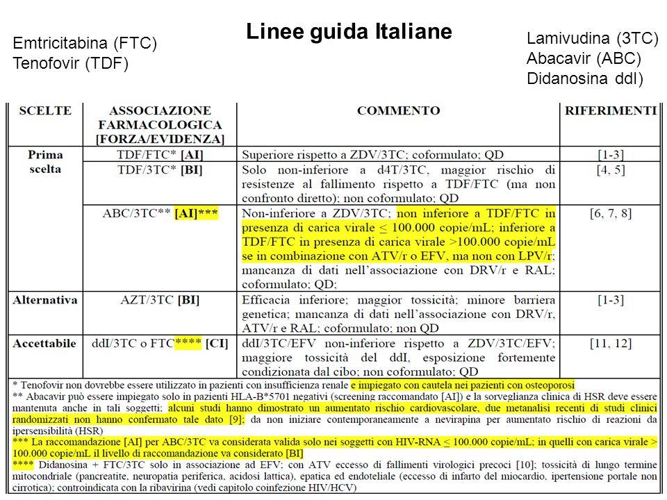 Linee guida Italiane Emtricitabina (FTC) Tenofovir (TDF) Lamivudina (3TC) Abacavir (ABC) Didanosina ddI)