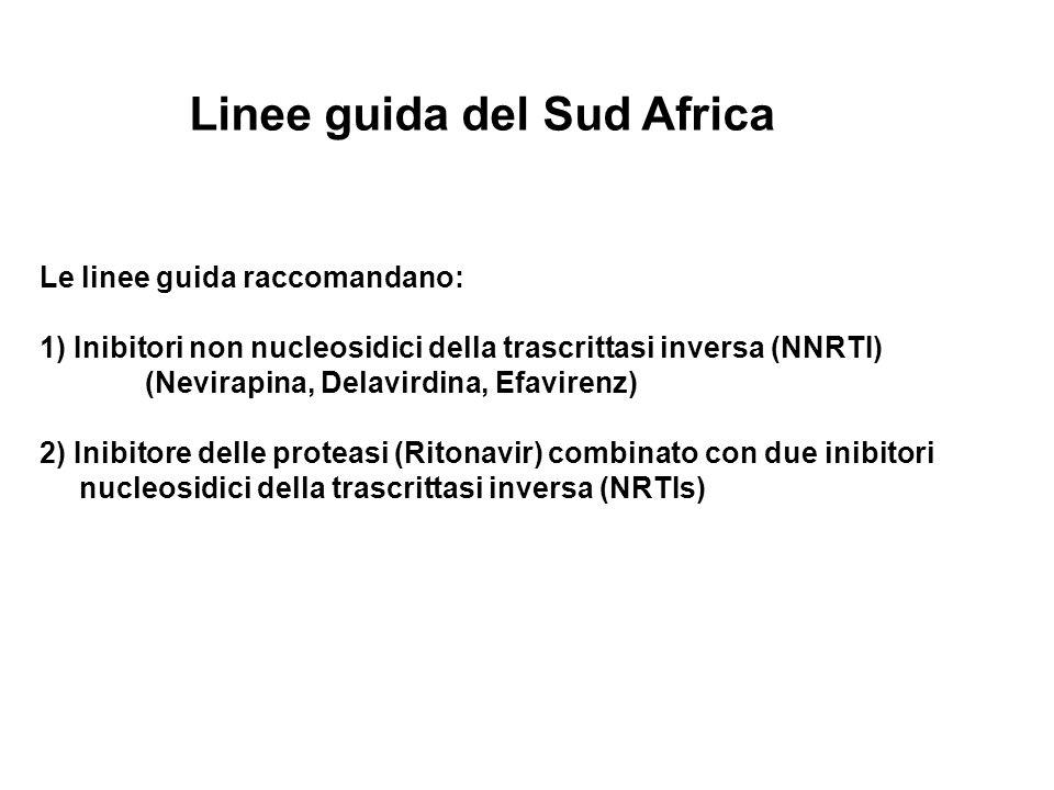 Linee guida del Sud Africa Le linee guida raccomandano: 1) Inibitori non nucleosidici della trascrittasi inversa (NNRTI) (Nevirapina, Delavirdina, Efavirenz) 2) Inibitore delle proteasi (Ritonavir) combinato con due inibitori nucleosidici della trascrittasi inversa (NRTIs)