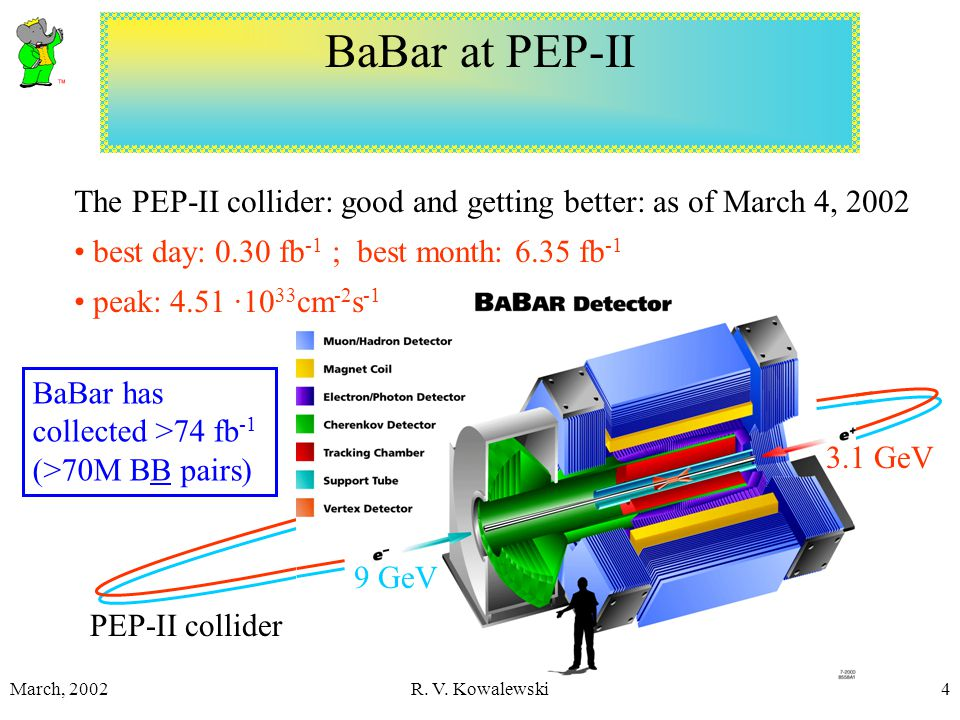 March, 2002R. V. Kowalewski4 BaBar at PEP-II PEP-II collider 9 GeV 3.1 GeV The PEP-II collider: good and getting better: as of March 4, 2002 best day: