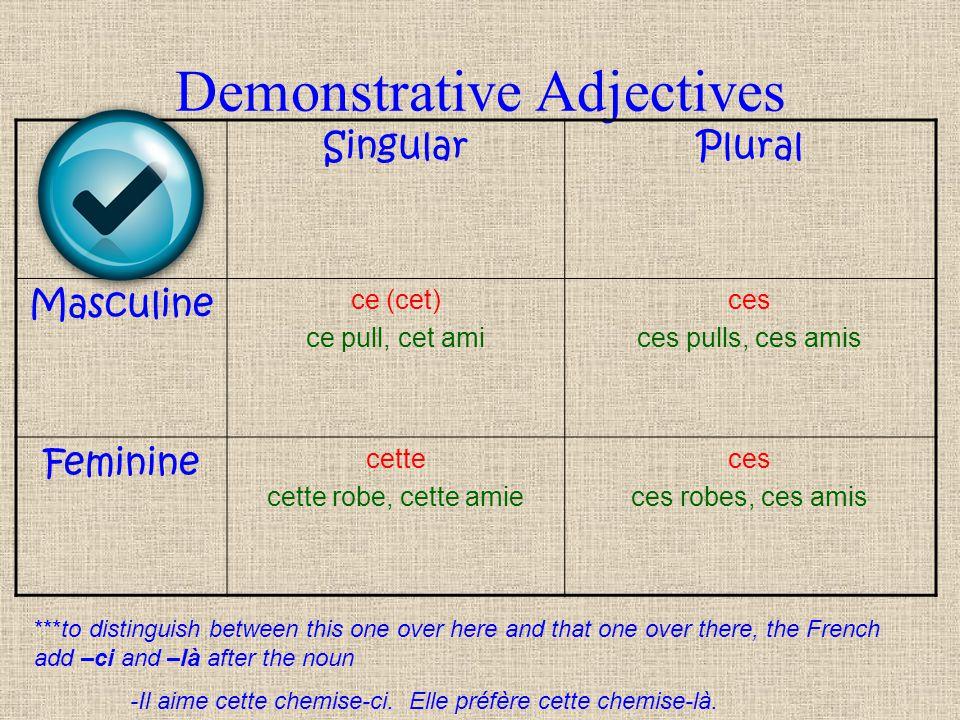 Interrogative Adjectives SingularPlural Masculine quel quel café, quel ami quels quels cafes, quels amis Feminine quelle quelle rue, quelle amie quelles quelles rues, quelles amies