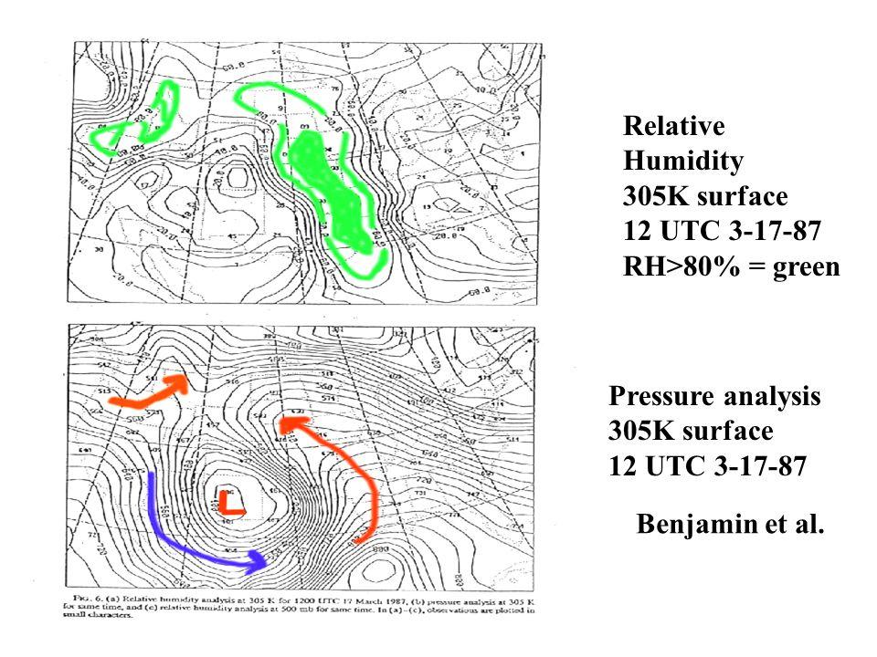 Relative Humidity 305K surface 12 UTC 3-17-87 RH>80% = green Pressure analysis 305K surface 12 UTC 3-17-87 Benjamin et al.