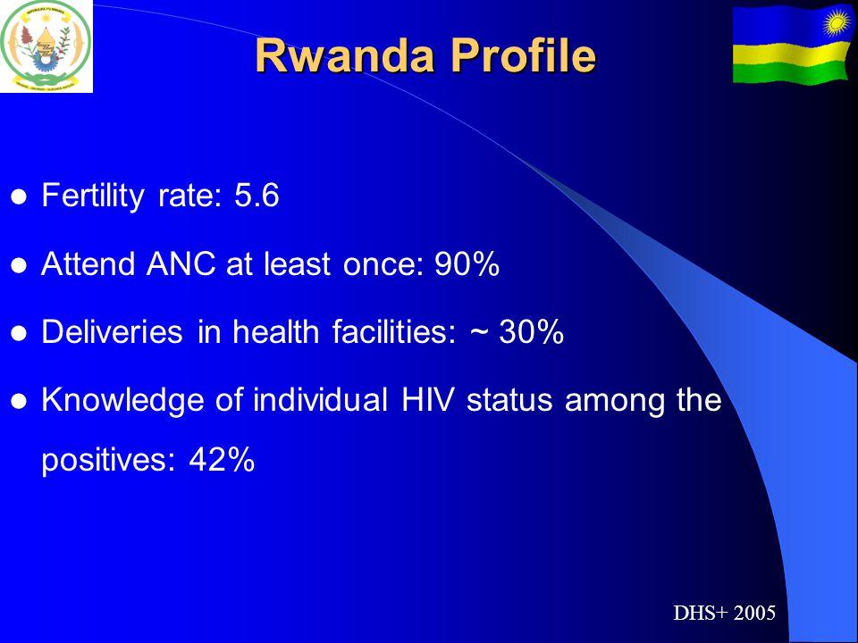 Government Strategy: CNLS (PMU), PSC, HIV Cluster.