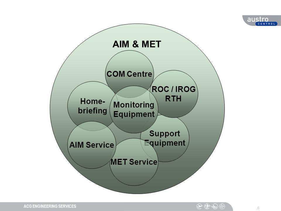 DIESER TEXT DIENT DER NAVIGATIONACG ENGINEERING SERVICES,6 AIM & MET COM Centre Home- briefing Support Equipment ROC / IROG RTH MET Service Monitoring Equipment AIM Service