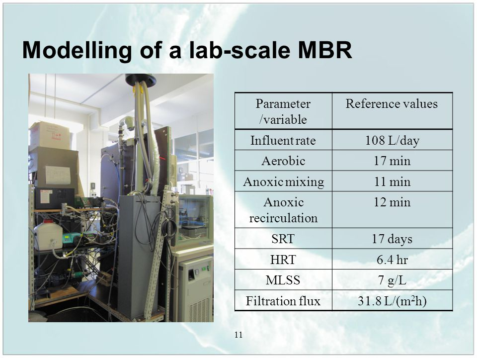 11 Modelling of a lab-scale MBR Parameter /variable Reference values Influent rate108 L/day Aerobic17 min Anoxic mixing11 min Anoxic recirculation 12