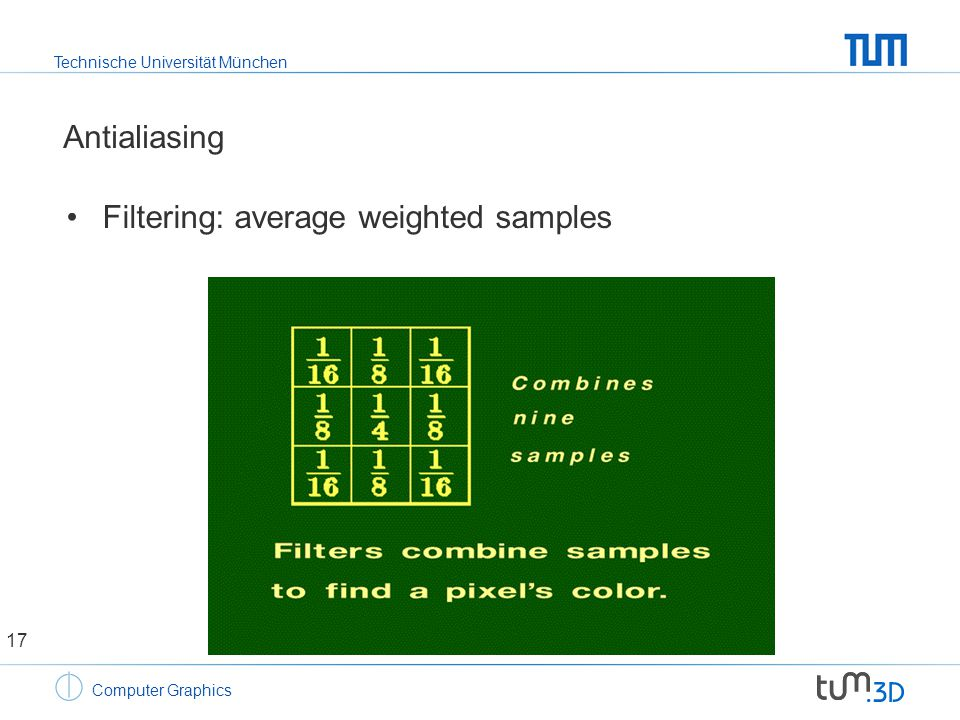 Technische Universität München Computer Graphics Antialiasing Filtering: average weighted samples 17