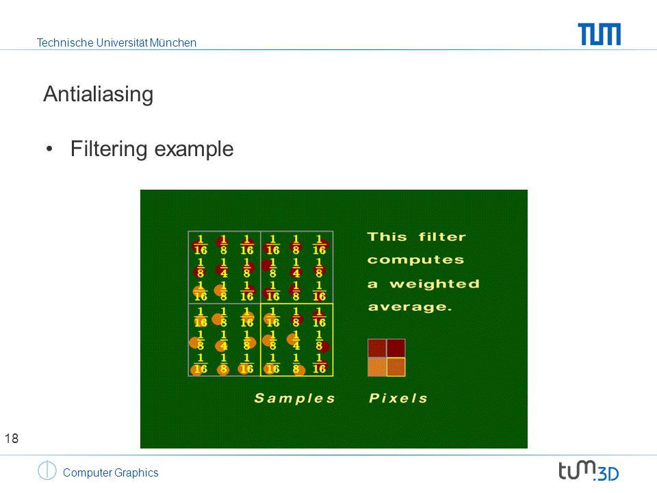 Technische Universität München Computer Graphics Antialiasing Filtering example 18