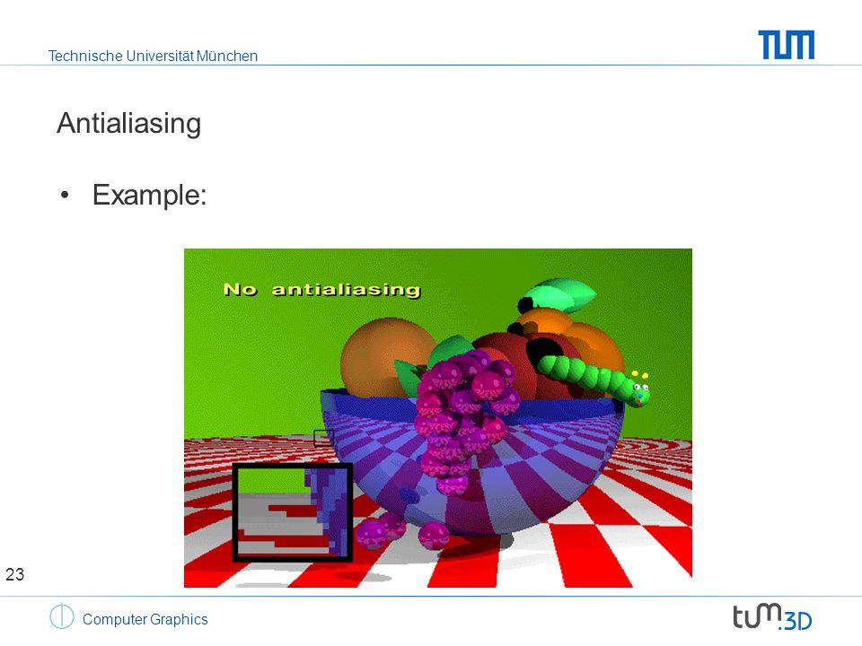 Technische Universität München Computer Graphics Antialiasing Example: 23