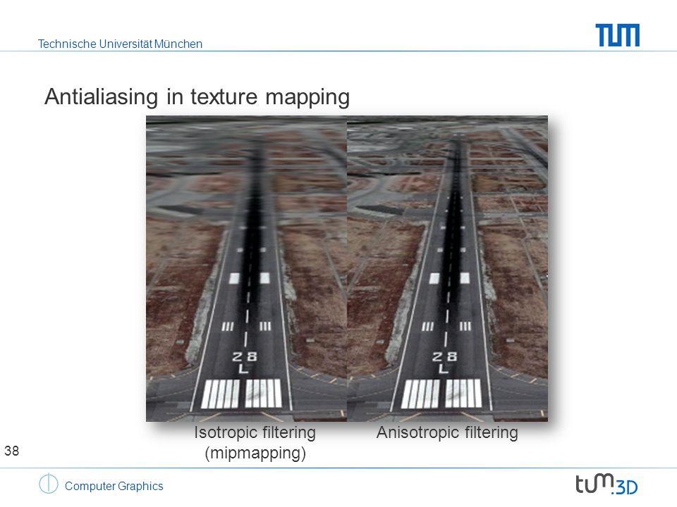 Technische Universität München Computer Graphics Antialiasing in texture mapping 38 Isotropic filtering (mipmapping) Anisotropic filtering