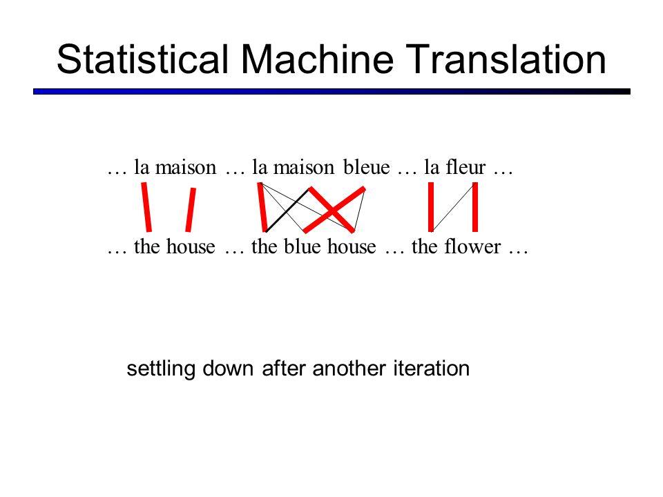Statistical Machine Translation … la maison … la maison bleue … la fleur … … the house … the blue house … the flower … settling down after another iteration