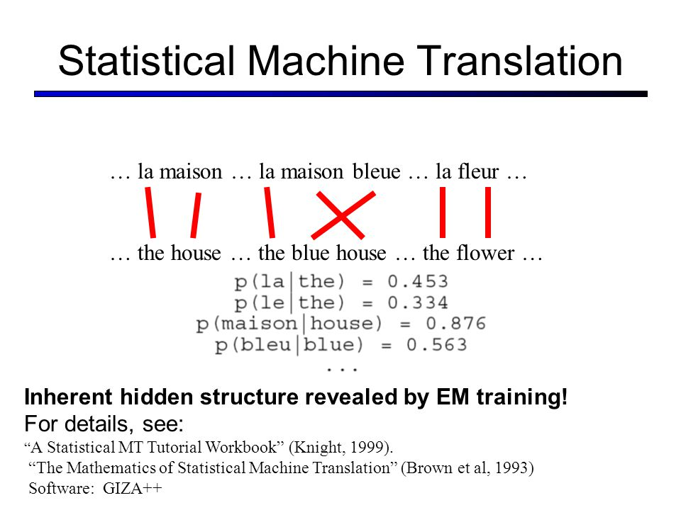 Statistical Machine Translation … la maison … la maison bleue … la fleur … … the house … the blue house … the flower … Inherent hidden structure revealed by EM training.