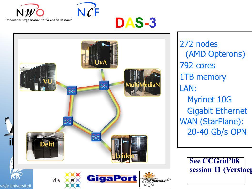 DAS-3DAS-3 272 nodes (AMD Opterons) 792 cores 1TB memory LAN: Myrinet 10G Gigabit Ethernet WAN (StarPlane): 20-40 Gb/s OPN See CCGrid'08 session 11 (Verstoep)