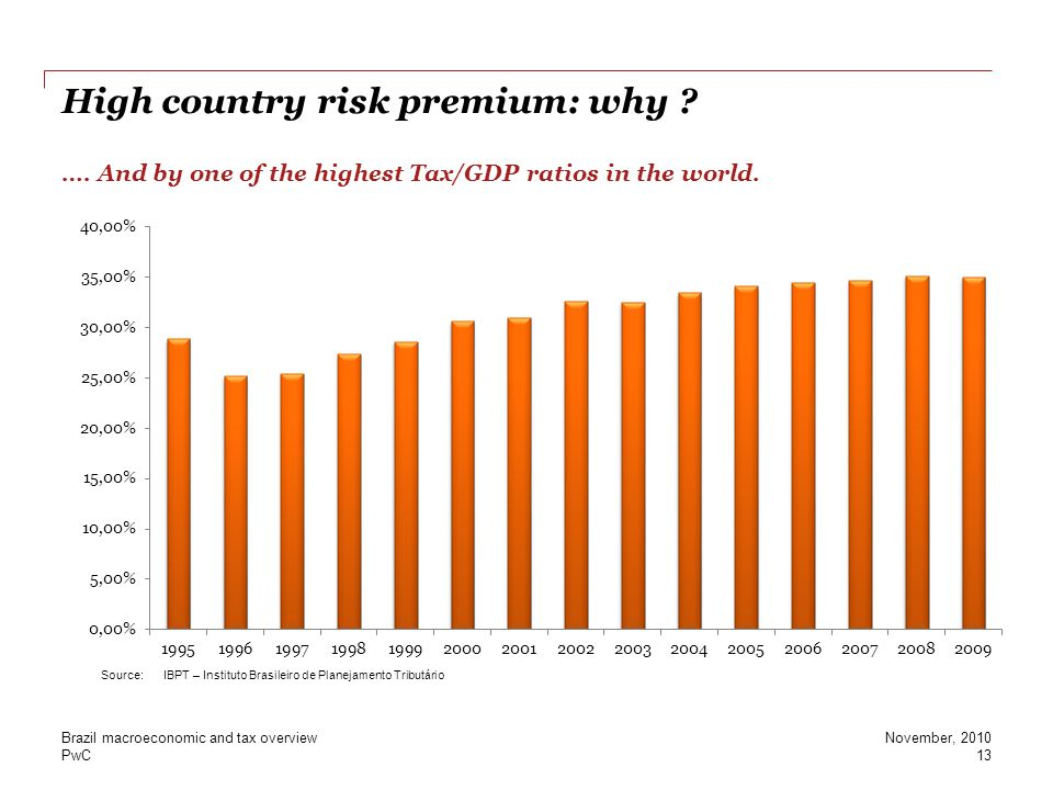 PwC High country risk premium: why ? 13 November, 2010Brazil macroeconomic and tax overview …. And by one of the highest Tax/GDP ratios in the world.