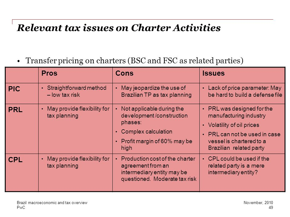 PwC Relevant tax issues on Charter Activities Transfer pricing on charters (BSC and FSC as related parties) 49 November, 2010 ProsConsIssues PIC Strai