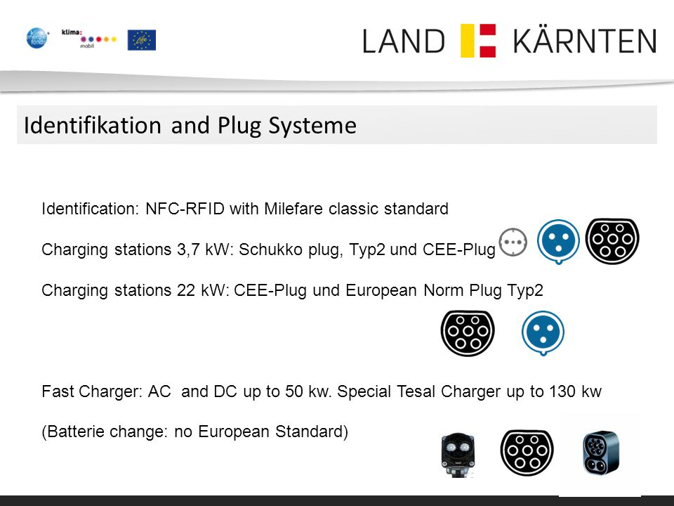 Identifikation and Plug Systeme Identification: NFC-RFID with Milefare classic standard Charging stations 3,7 kW: Schukko plug, Typ2 und CEE-Plug Charging stations 22 kW: CEE-Plug und European Norm Plug Typ2 Fast Charger: AC and DC up to 50 kw.