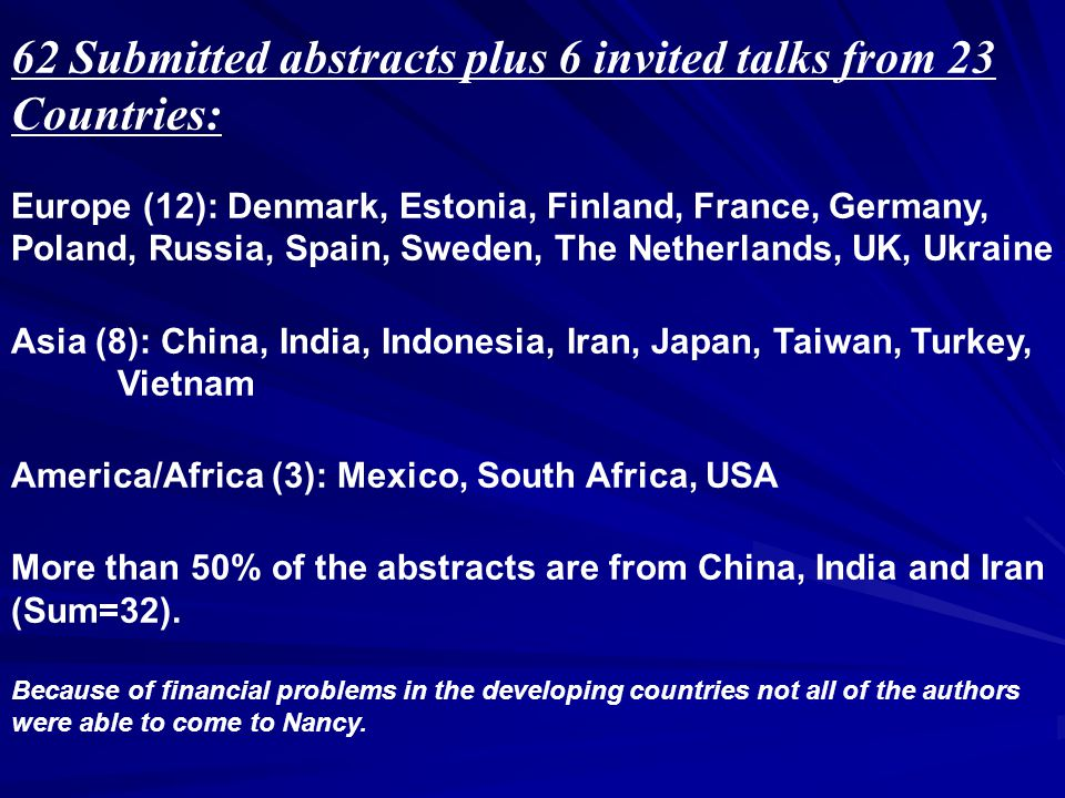 62 Submitted abstracts plus 6 invited talks from 23 Countries: Europe (12): Denmark, Estonia, Finland, France, Germany, Poland, Russia, Spain, Sweden, The Netherlands, UK, Ukraine Asia (8): China, India, Indonesia, Iran, Japan, Taiwan, Turkey, Vietnam America/Africa (3): Mexico, South Africa, USA More than 50% of the abstracts are from China, India and Iran (Sum=32).
