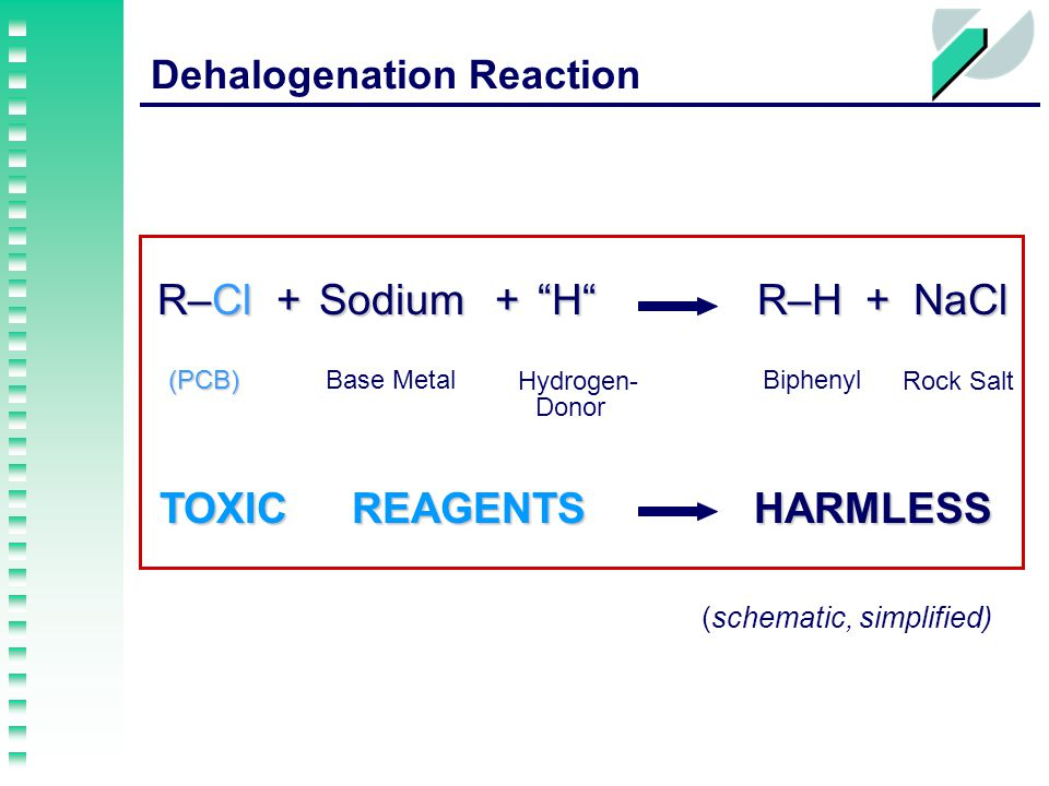 TOXICHARMLESS R–Cl +Sodium+ H R–H + NaCl R–Cl +Sodium+ H R–H + NaCl (PCB)Base Metal Donor Rock Salt Biphenyl REAGENTS Dehalogenation Reaction (schematic, simplified) Hydrogen-