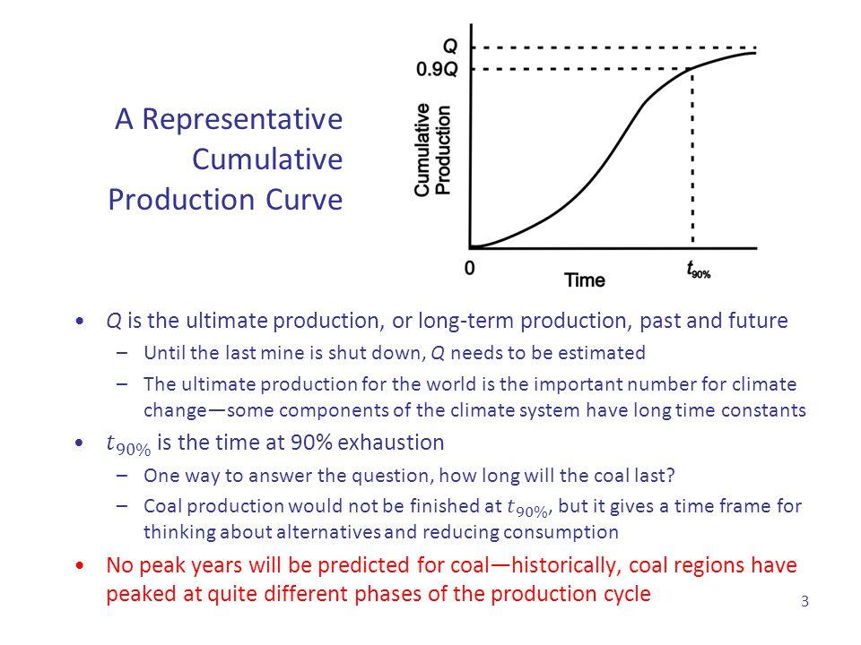 A Representative Cumulative Production Curve 3