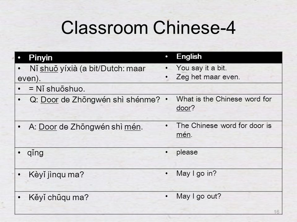 Classroom Chinese-4 Pinyin English Nǐ shuō yíxià (a bit/Dutch: maar even).