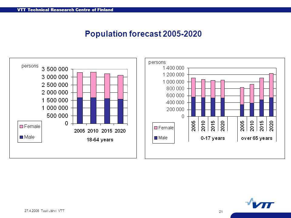 VTT Technical Reasearch Centre of Finland 27.4.2006 Tuuli Järvi VTT 21 Population forecast 2005-2020
