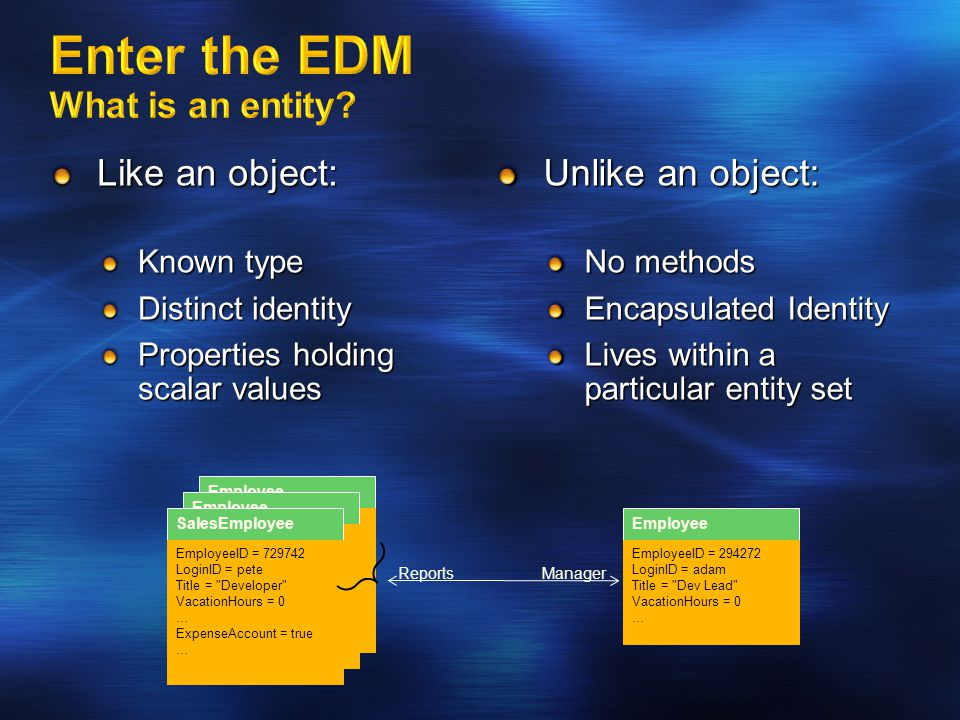 The EDM is a schema language for entities: Entity type definitions Scalar types Inheritance of entity types Relationship type definitions Containers Employee Int32 EmployeeID String LoginID String Title Int16 VacationHours … Manager_Reports Manager 0..1 Reports * SalesEmployee Bool ExpenseAccount …