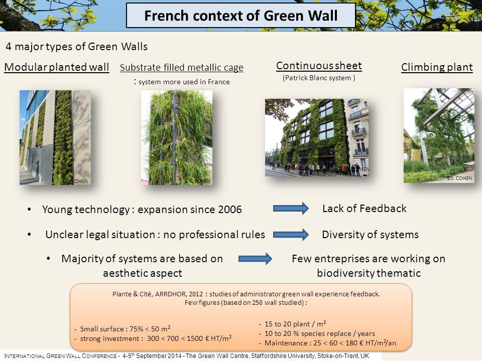 I NTERNATIONAL G REEN W ALL C ONFERENCE - 4-5 th September 2014 The Green Wall Centre, Staffordshire University, Stoke-on-Trent, UK 4 major types of G