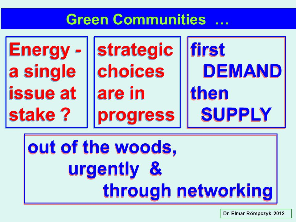 Dr. Elmar Römpczyk. 2012 Green Communities … Energy - a single issue at stake .