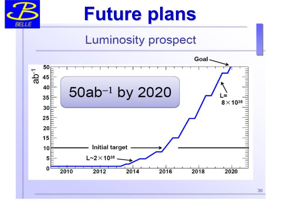 ab -1 Future plans