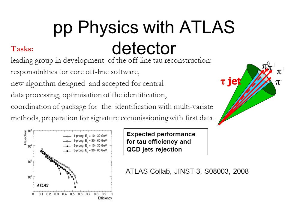 pp Physics with ATLAS detector Tasks: leading group in development of the off-line tau reconstruction: responsibilities for core off-line software, new algorithm designed and accepted for central data processing, optimisation of the identification, coordination of package for the identification with multi-variate methods, preparation for signature commissioning with first data.