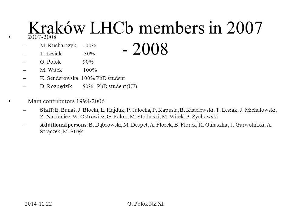 2014-11-22G. Polok NZ XI Kraków LHCb members in 2007 - 2008 2007-2008 –M.