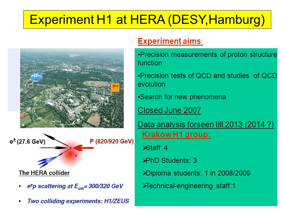 2014-11-22J.Turnau NZXI - H1 Experiment H1 at HERA (DESY,Hamburg) Kraków H1 group:  Staff: 4  PhD Students: 3  Diploma students: 1 in 2008/2009  Technical-engineering staff:1 Experiment aims : Precision measurements of proton structure function Precision tests of QCD and studies of QCD evolution Search for new phenomena Closed June 2007 Data analysis forseen till 2013 (2014 )