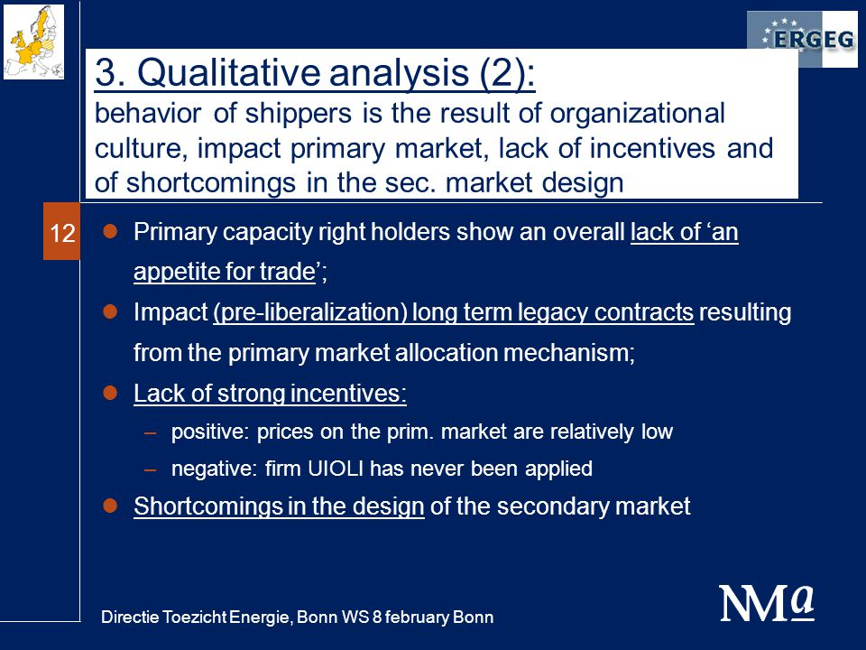 Directie Toezicht Energie, Bonn WS 8 february Bonn 12 3. Qualitative analysis (2): behavior of shippers is the result of organizational culture, impac
