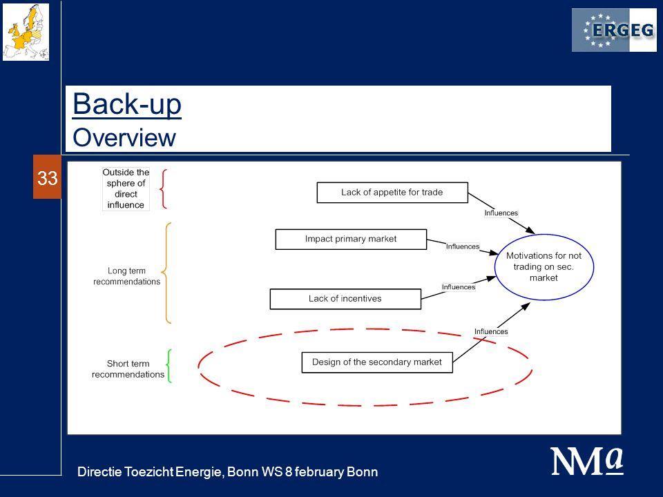 Directie Toezicht Energie, Bonn WS 8 february Bonn 33 Back-up Overview