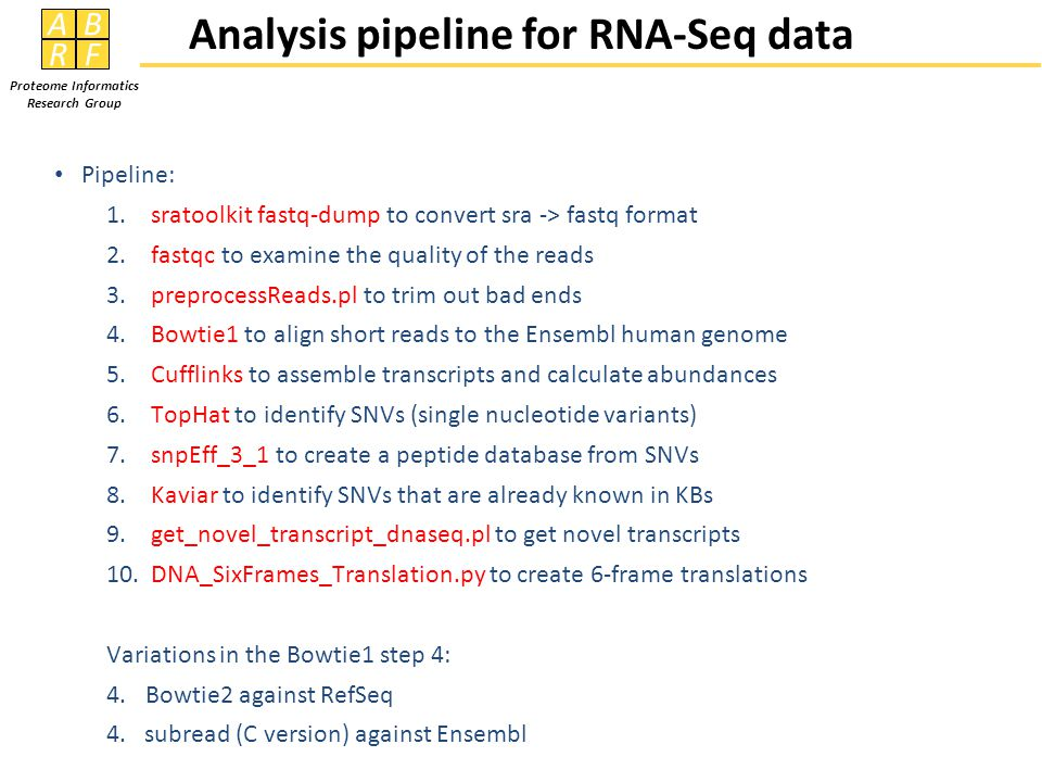 AB RF Proteome Informatics Research Group Analysis pipeline for RNA-Seq data Pipeline: 1.